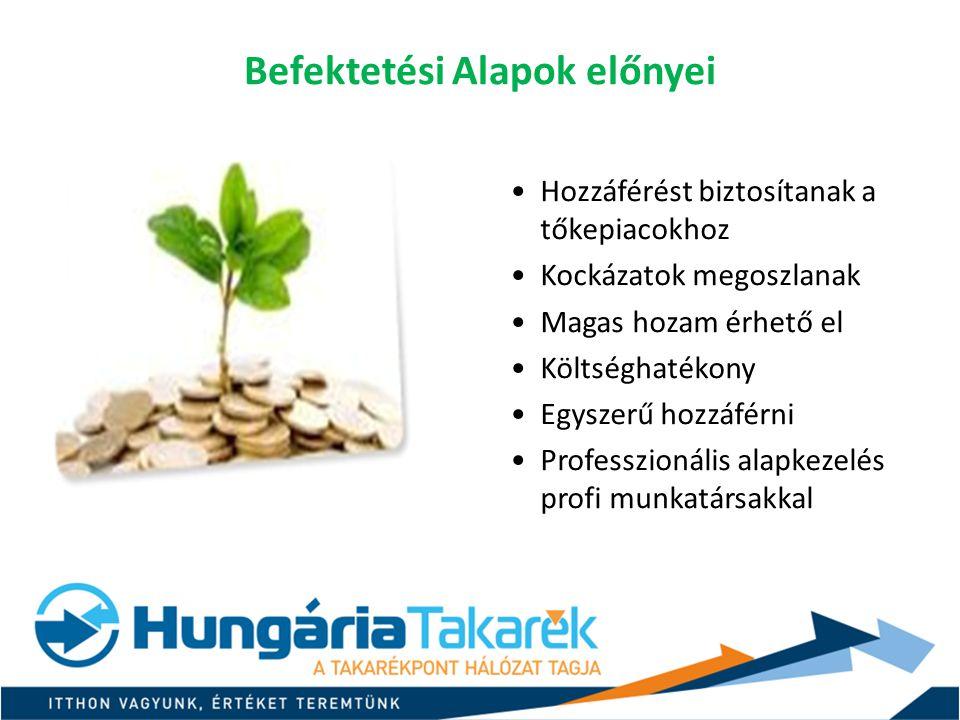 Befektetési Alapok előnyei Hozzáférést biztosítanak a tőkepiacokhoz Kockázatok megoszlanak Magas hozam érhető el Költséghatékony Egyszerű hozzáférni P