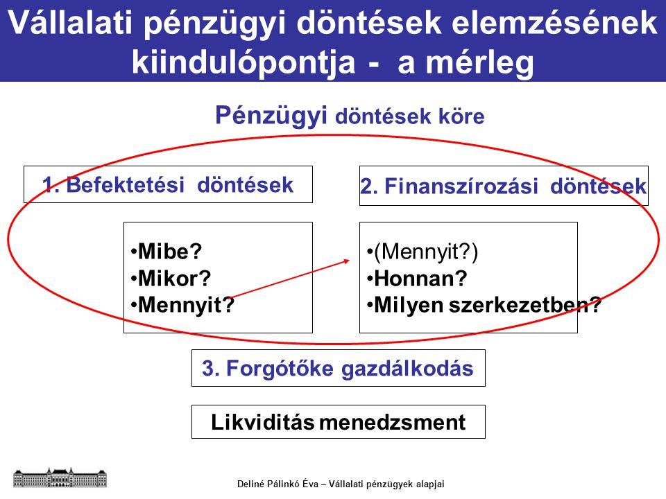 Deliné Pálinkó Éva – Vállalati pénzügyek alapjai Vállalati pénzügyi döntések elemzésének kiindulópontja - a mérleg Pénzügyi döntések köre 1. Befekteté