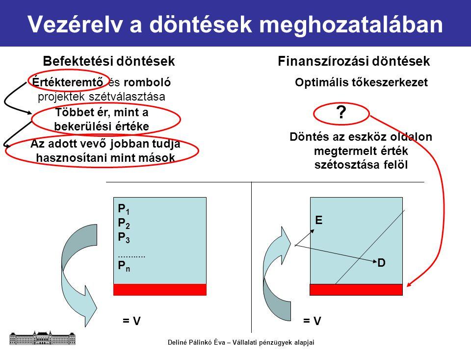 Deliné Pálinkó Éva – Vállalati pénzügyek alapjai Vezérelv a döntések meghozatalában P 1 P 2 P 3 …….…. P n E D = V Befektetési döntésekFinanszírozási d