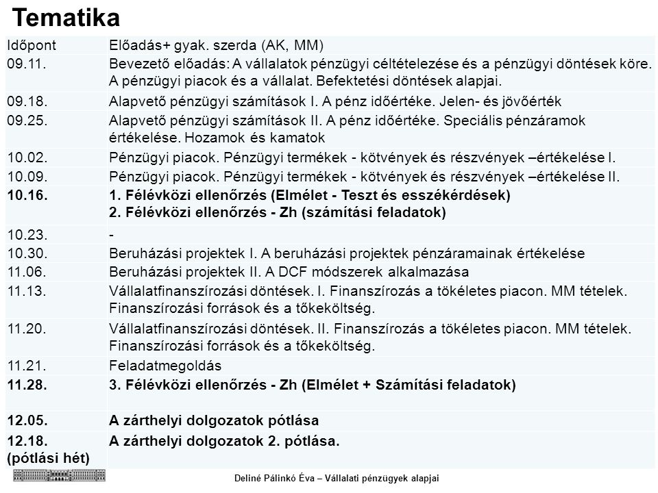 Deliné Pálinkó Éva – Vállalati pénzügyek alapjai [1] [1] Kérem a Zh-k előtt ellenőrizzék ismételten a tantárgyleírást az esetleges módosítások okán! T