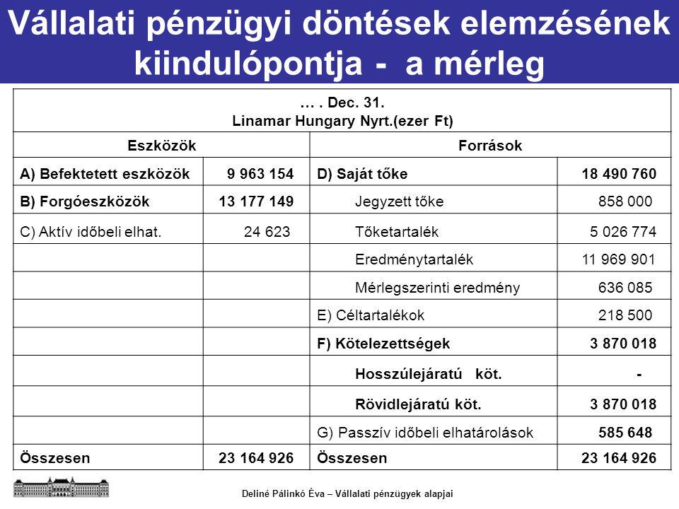 Deliné Pálinkó Éva – Vállalati pénzügyek alapjai …. Dec. 31. Linamar Hungary Nyrt.(ezer Ft) EszközökForrások A) Befektetett eszközök 9 963 154D) Saját