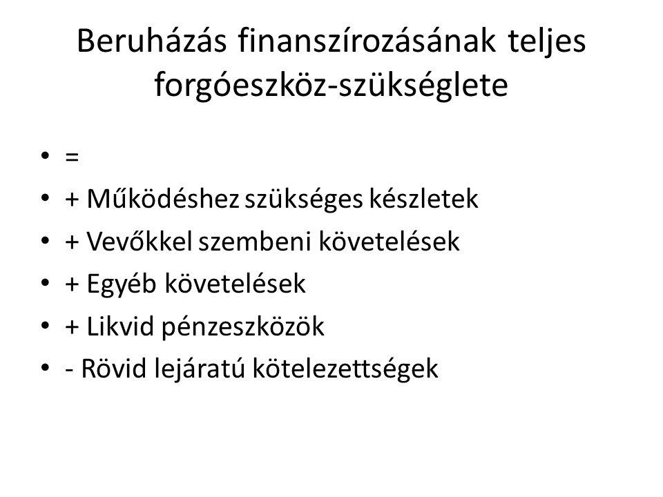Beruházás finanszírozásának teljes forgóeszköz-szükséglete = + Működéshez szükséges készletek + Vevőkkel szembeni követelések + Egyéb követelések + Likvid pénzeszközök - Rövid lejáratú kötelezettségek