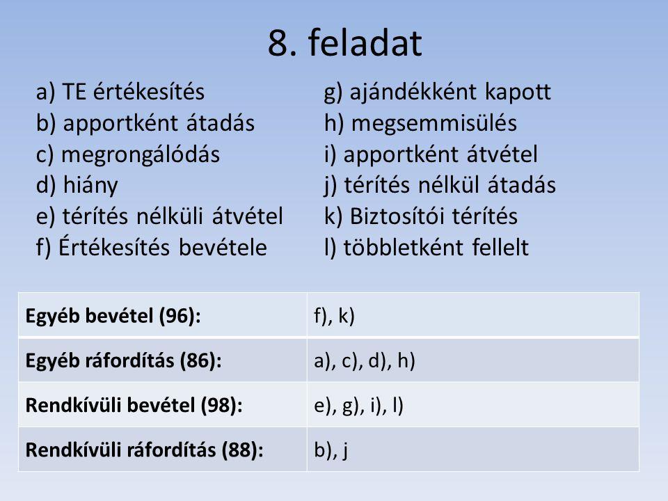 8. feladat Egyéb bevétel (96):f), k) Egyéb ráfordítás (86):a), c), d), h) Rendkívüli bevétel (98):e), g), i), l) Rendkívüli ráfordítás (88):b), j a) T
