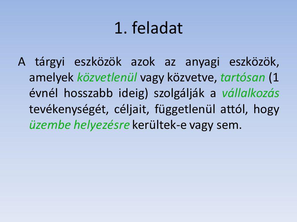 2.feladat II. TÁRGYI ESZKÖZÖK 12. Ingatlanok és a kapcsolódó vagyoni értékű jogok 13.