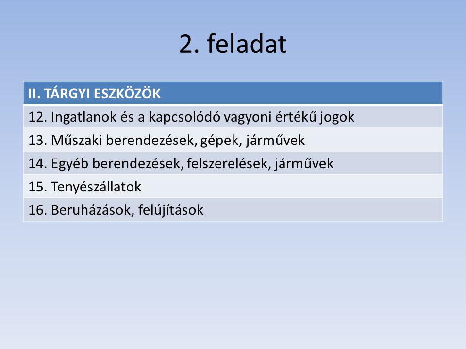 2. feladat II. TÁRGYI ESZKÖZÖK 12. Ingatlanok és a kapcsolódó vagyoni értékű jogok 13.
