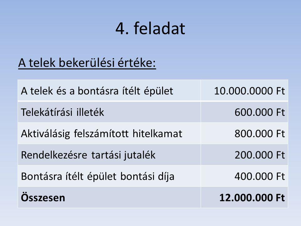 4. feladat A telek bekerülési értéke: A telek és a bontásra ítélt épület10.000.0000 Ft Telekátírási illeték600.000 Ft Aktiválásig felszámított hitelka