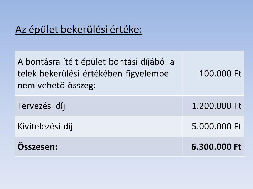 A gép bekerülési értéke: Import gép számla szerinti értéke6.020.000 Ft Vámterhek és illetékek574.000 Ft Belföldi szállítási költség200.000 FT Késedelmes szállítás miatti engedmény - 20.000 Ft Biztosítási díj a szállításra35.000 Ft Üzembe helyezés550.000 Ft Tartalék alkatrészek150.000 Ft Összesen:7.509.000 Ft