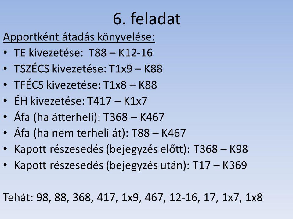 6. feladat Apportként átadás könyvelése: TE kivezetése: T88 – K12-16 TSZÉCS kivezetése: T1x9 – K88 TFÉCS kivezetése: T1x8 – K88 ÉH kivezetése: T417 –
