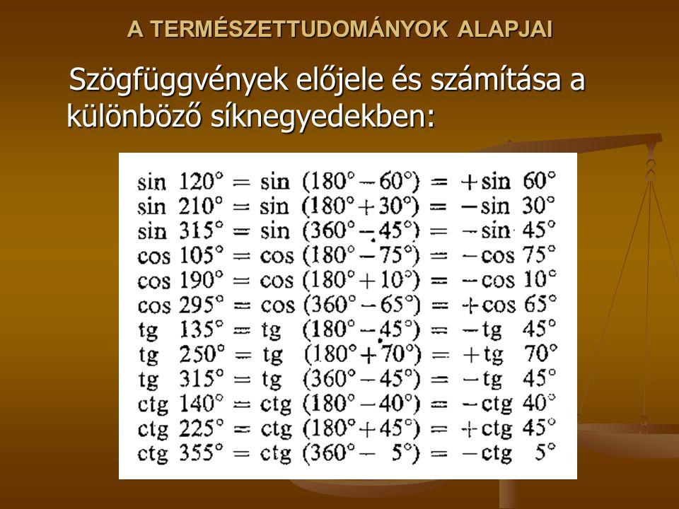 A TERMÉSZETTUDOMÁNYOK ALAPJAI Szögfüggvények előjele és számítása a különböző síknegyedekben: Szögfüggvények előjele és számítása a különböző síknegye