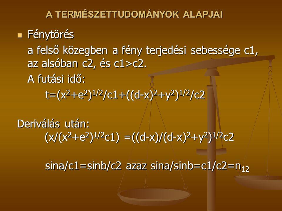 A TERMÉSZETTUDOMÁNYOK ALAPJAI Fénytörés Fénytörés a felső közegben a fény terjedési sebessége c1, az alsóban c2, és c1>c2. A futási idő: t=(x 2 +e 2 )