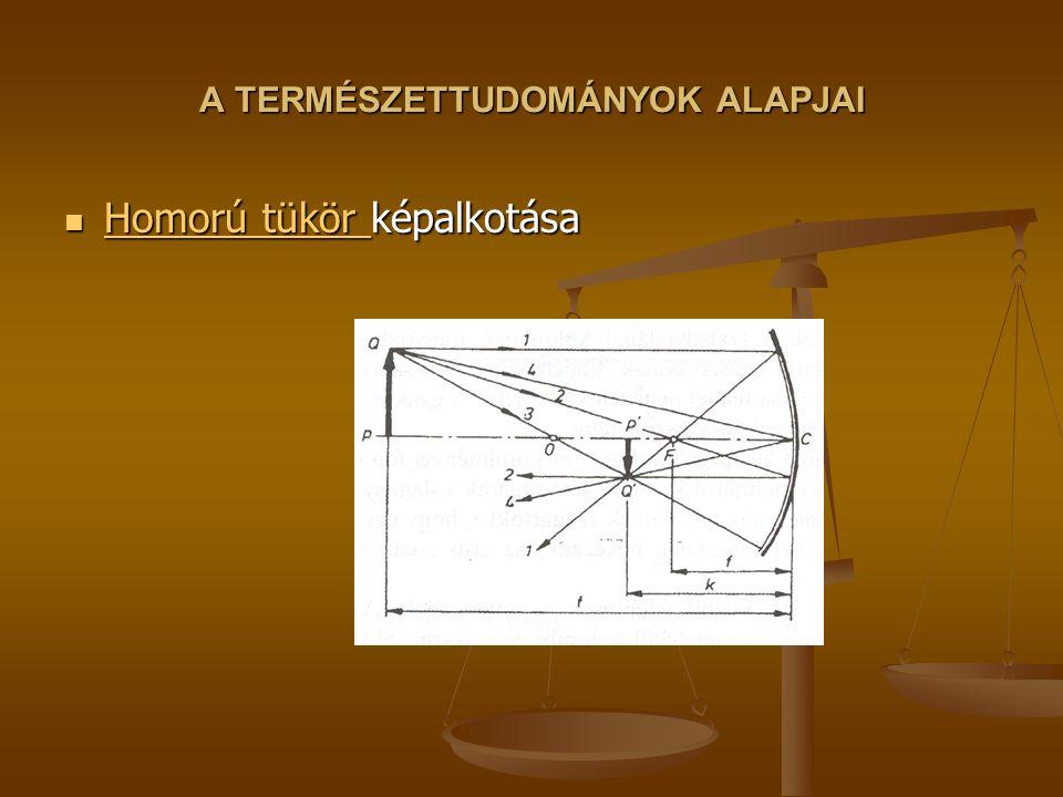 A TERMÉSZETTUDOMÁNYOK ALAPJAI Homorú tükör képalkotása Homorú tükör képalkotása Homorú tükör Homorú tükör