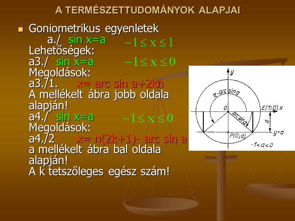 A TERMÉSZETTUDOMÁNYOK ALAPJAI Goniometrikus egyenletek a./ sin x=a Lehetőségek: a3./ sin x=a Megoldások: a3./1.x= arc sin a+2kπ A mellékelt ábra jobb