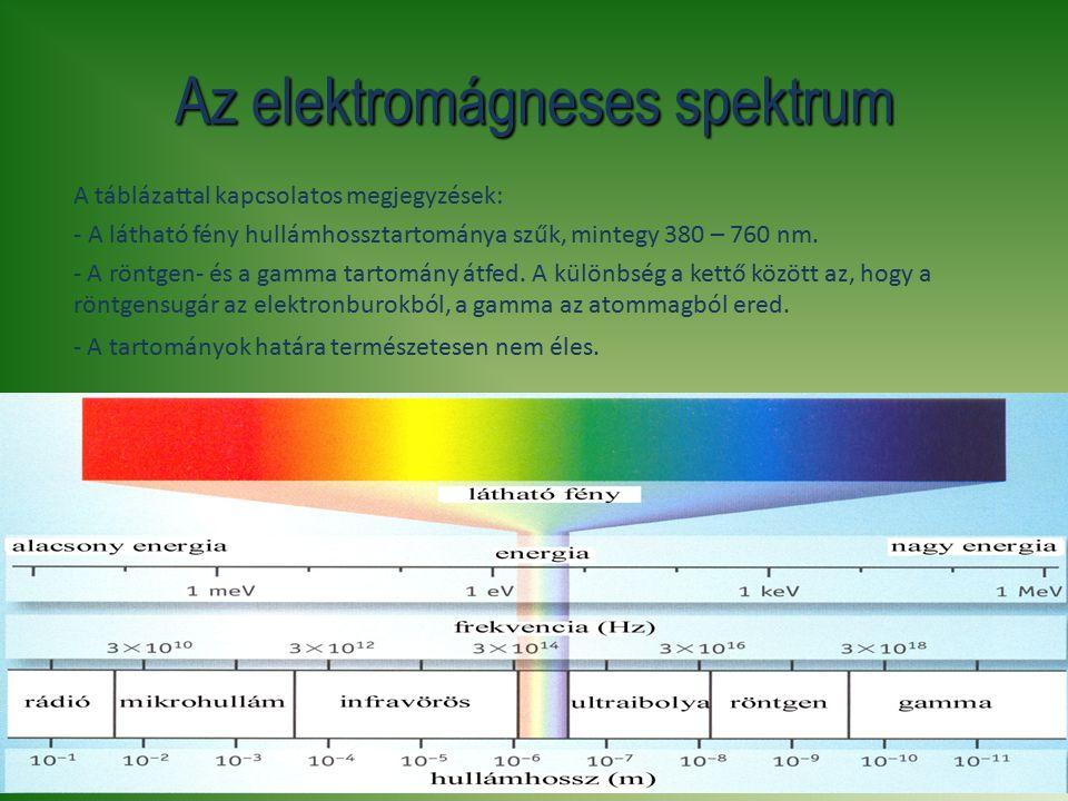 10 Az elektromágneses spektrum A táblázattal kapcsolatos megjegyzések: - A látható fény hullámhossztartománya szűk, mintegy 380 – 760 nm. - A röntgen-