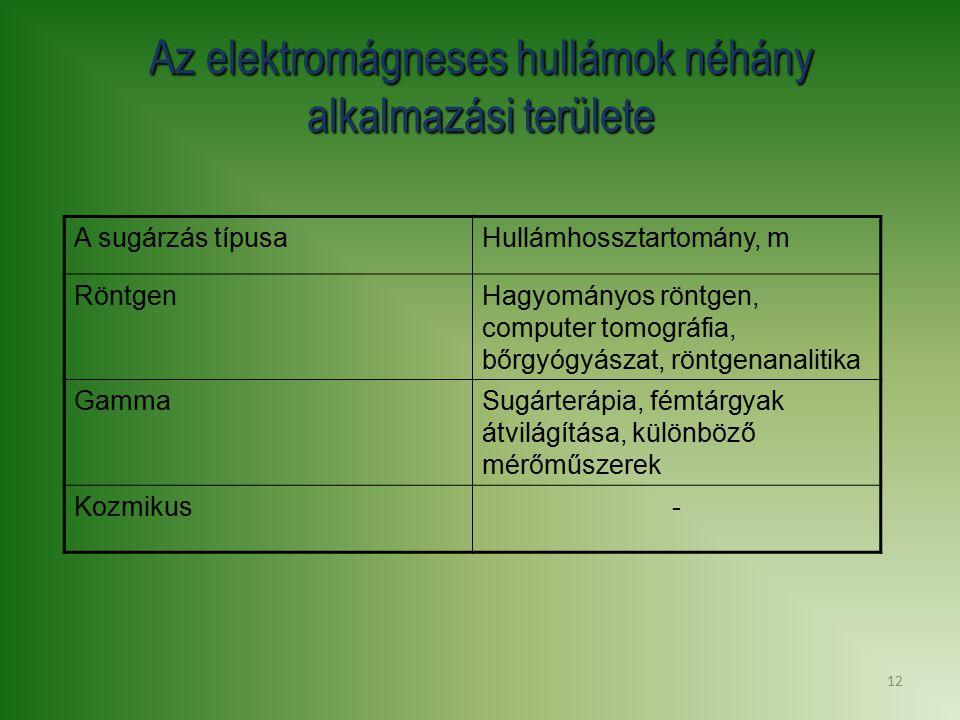 12 A sugárzás típusaHullámhossztartomány, m RöntgenHagyományos röntgen, computer tomográfia, bőrgyógyászat, röntgenanalitika GammaSugárterápia, fémtár