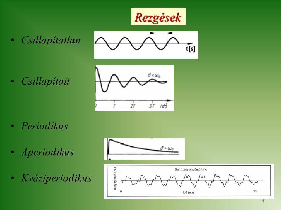 5 Elektromágneses rezgések Tehát áramerősség-csökkenésnél az indukált feszültség növelni igyekszik az áramerősséget és fordítva.