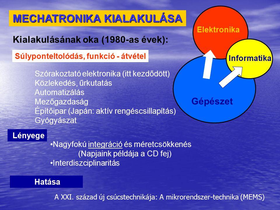 MATEMATIKAI MODELLEK Idő-tartományOperátor, v.