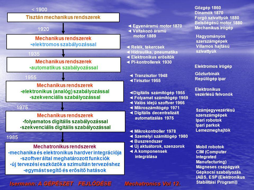 SMT - Surface Mount Technology /felületszerelés/