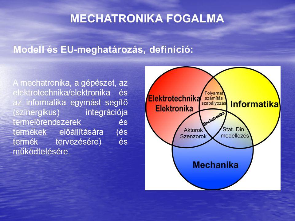 Mechatronika Egyben új szemléletmód is.