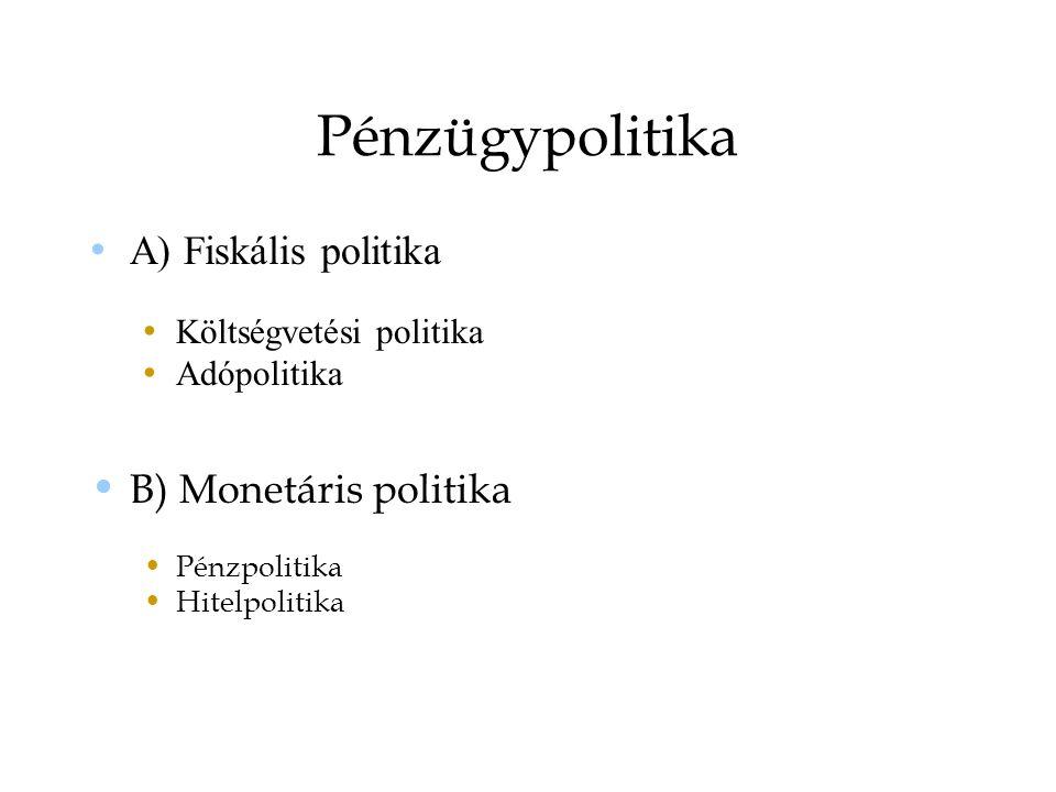 Pénzügypolitika A) Fiskális politika Költségvetési politika Adópolitika B) Monetáris politika Pénzpolitika Hitelpolitika
