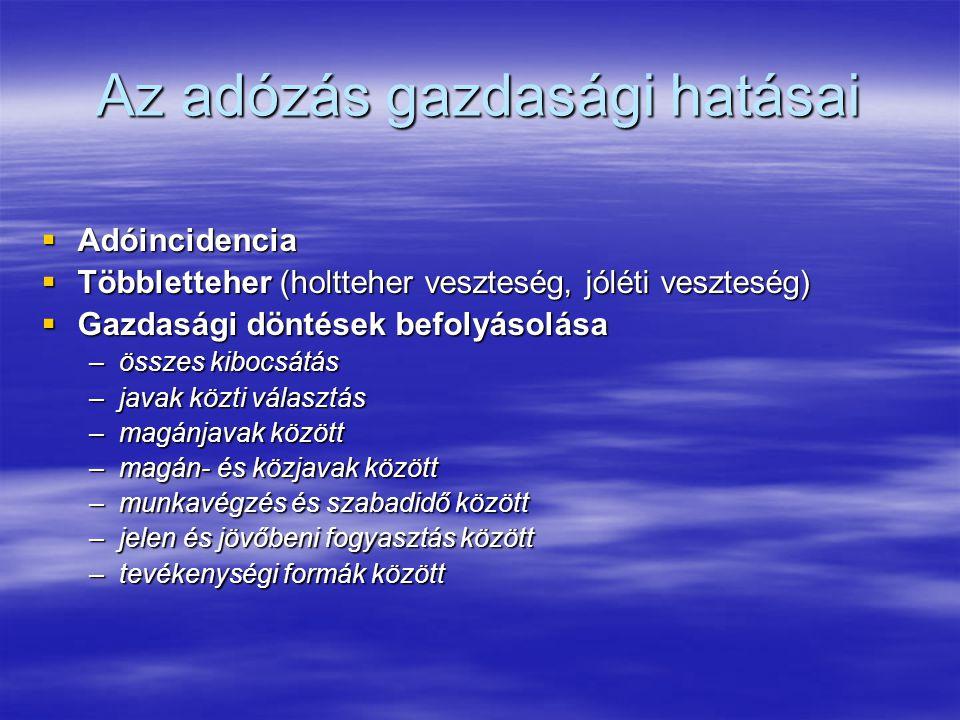 Elméleti alapelvek  Haszonelv  Fizetőképesség elve  Megbízhatóság  Kiszámíthatóság  Érvényesíthetőség  Jutányosság  konzisztencia Galántainé, 2006