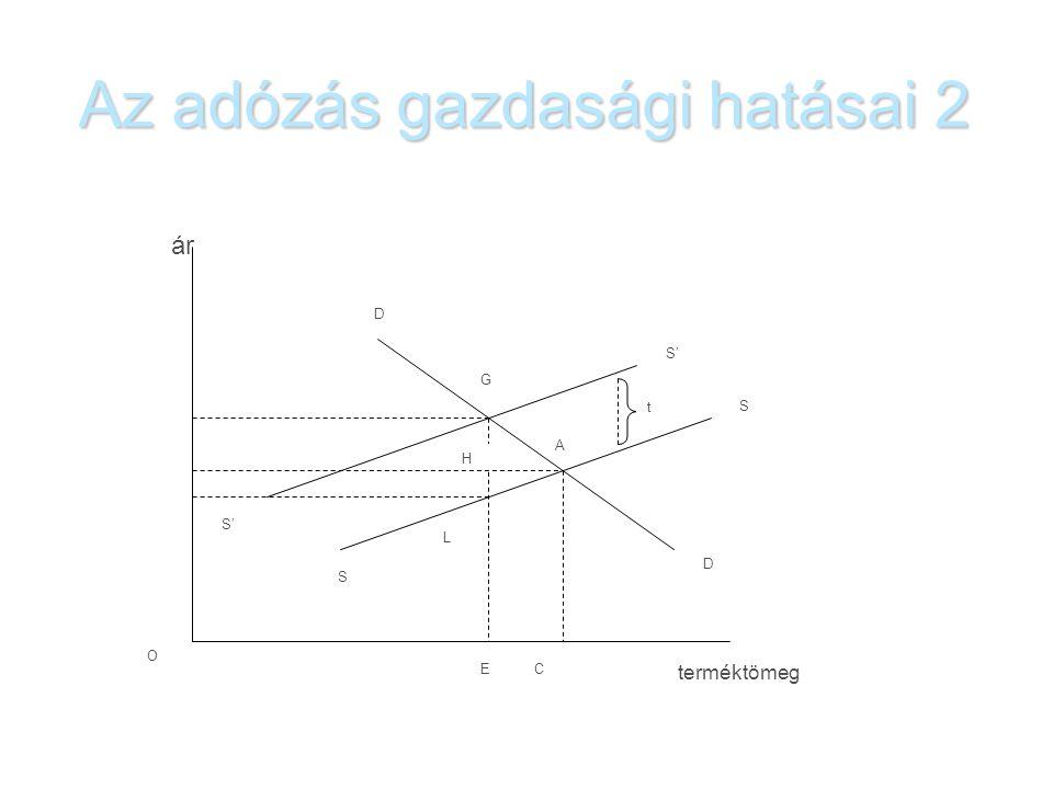 Adózási alapelvek  Igazságosság (méltányosság) –haszonelv –teherviselő képesség  Hatékonyság  Egyértelműség  Egyszerűség  Alacsony adminisztrációs költségek  Stabilitás  Rugalmasság