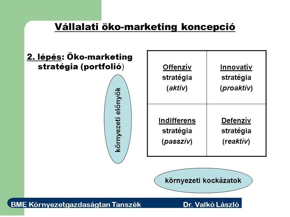 Vállalati öko-marketing koncepció 2.