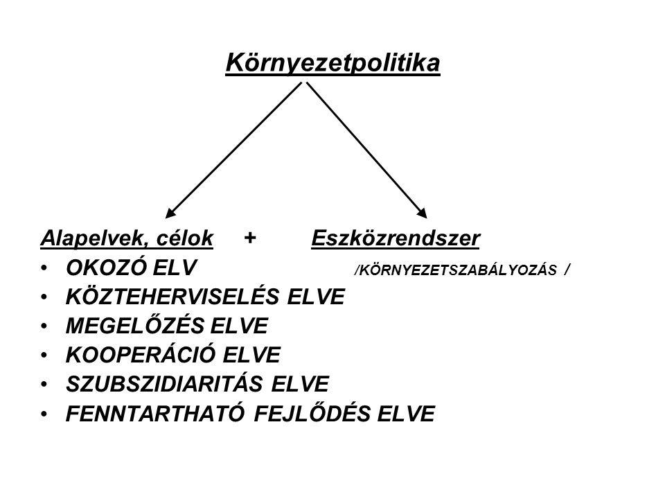 Vállalati öko-marketing koncepció 3.