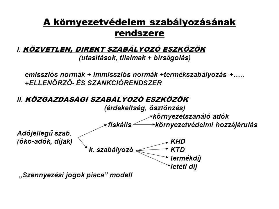 A környezetvédelem szabályozásának rendszere I.