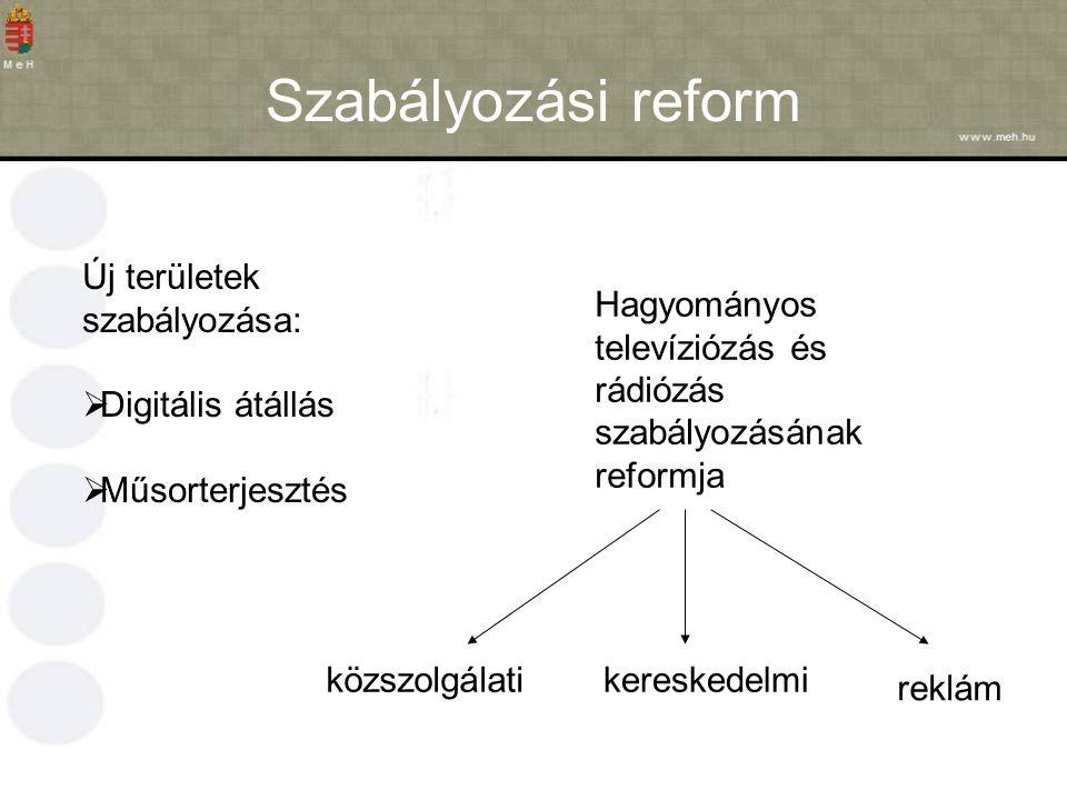 Szabályozási reform Új területek szabályozása:  Digitális átállás  Műsorterjesztés Hagyományos televíziózás és rádiózás szabályozásának reformja közszolgálati kereskedelmi reklám