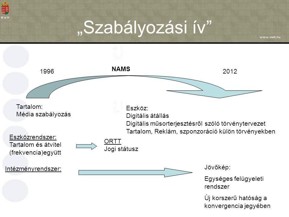 """""""Szabályozási ív"""" 19962012 NAMS Tartalom: Média szabályozás Eszköz: Digitális átállás Digitális műsorterjesztésről szóló törvénytervezet Tartalom, Rek"""