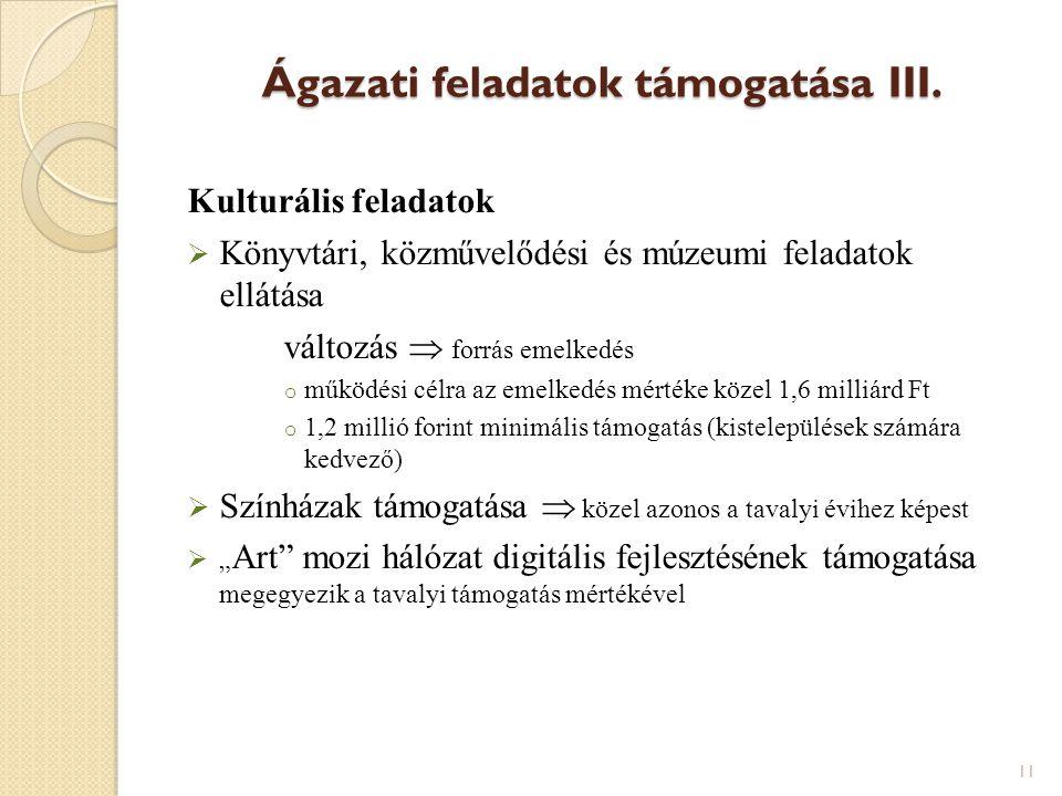 Ágazati feladatok támogatása III. Kulturális feladatok  Könyvtári, közművelődési és múzeumi feladatok ellátása változás  forrás emelkedés o működési