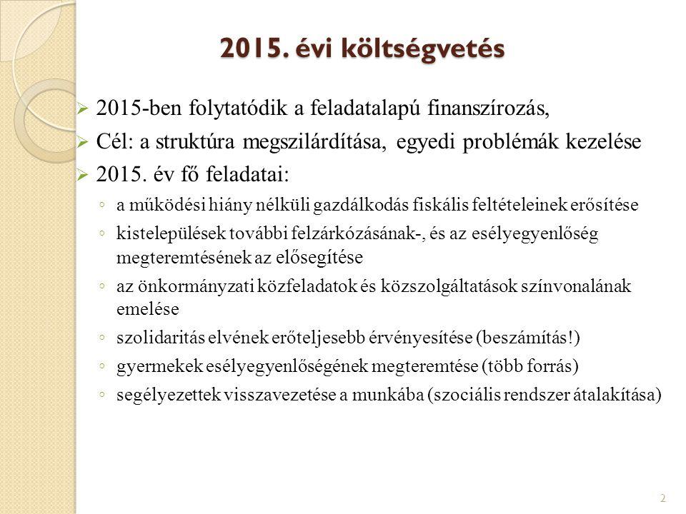 2015. évi költségvetés  2015-ben folytatódik a feladatalapú finanszírozás,  Cél: a struktúra megszilárdítása, egyedi problémák kezelése  2015. év f