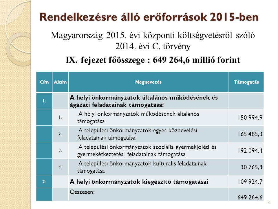 Rendelkezésre álló erőforrások 2015-ben Magyarország 2015. évi központi költségvetésről szóló 2014. évi C. törvény IX. fejezet főösszege : 649 264,6 m
