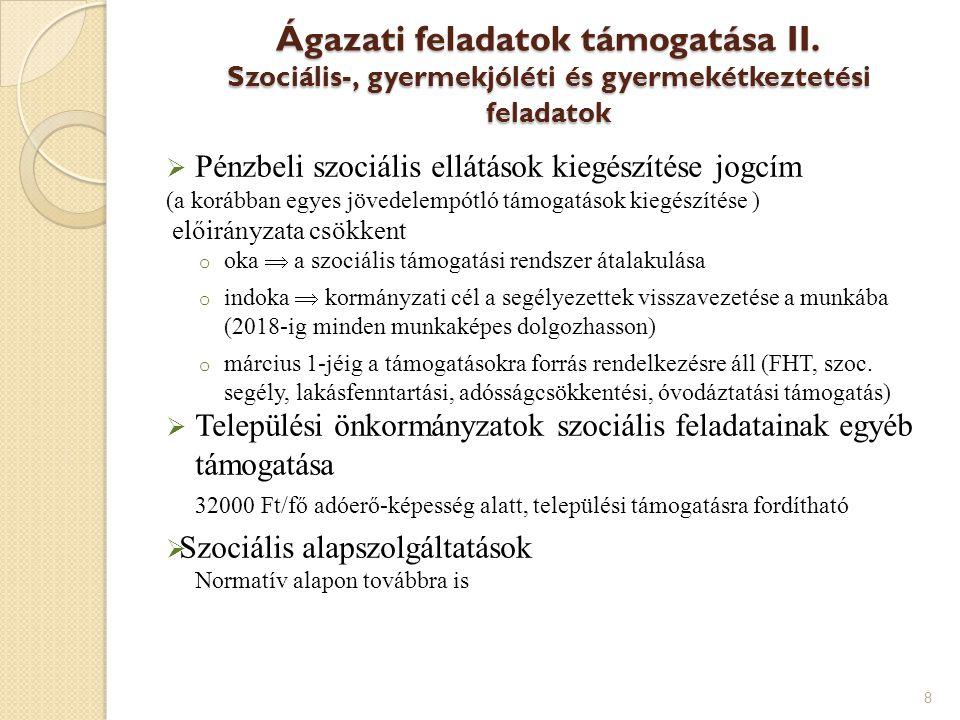 Ágazati feladatok támogatása II. Szociális-, gyermekjóléti és gyermekétkeztetési feladatok  Pénzbeli szociális ellátások kiegészítése jogcím (a koráb
