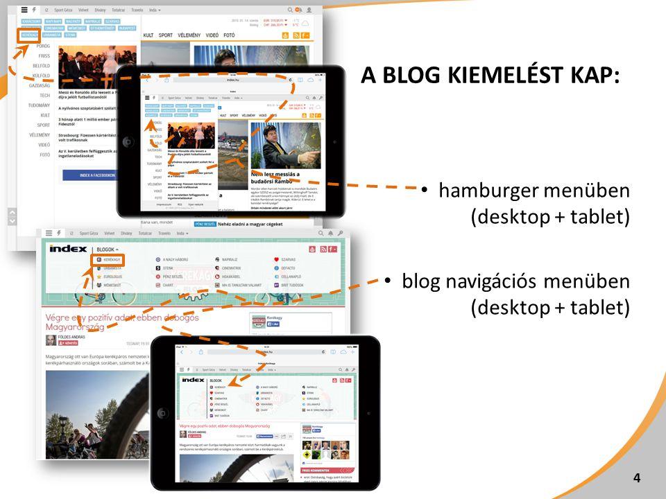 A BLOG KIEMELÉST KAP: 4 hamburger menüben (desktop + tablet) blog navigációs menüben (desktop + tablet)