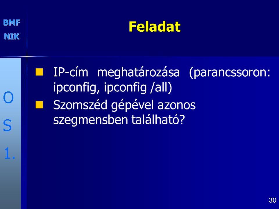 30Feladat IP-cím meghatározása (parancssoron: ipconfig, ipconfig /all) Szomszéd gépével azonos szegmensben található?
