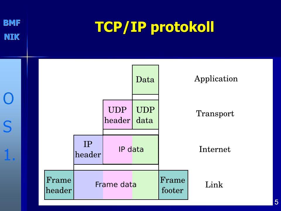 5 TCP/IP protokoll