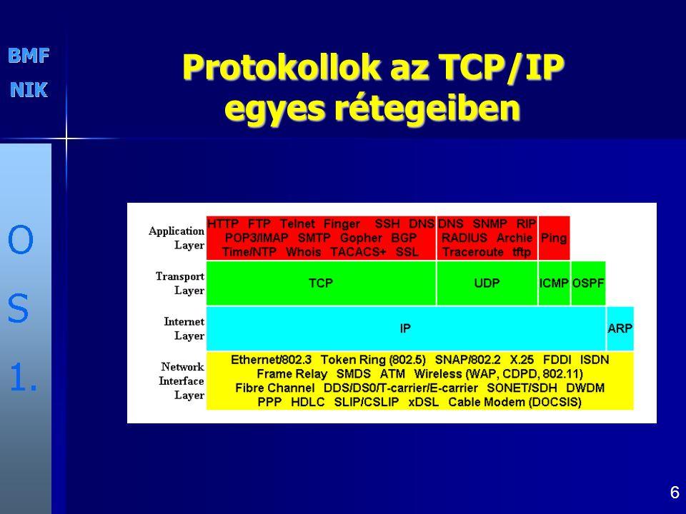 6 Protokollok az TCP/IP egyes rétegeiben