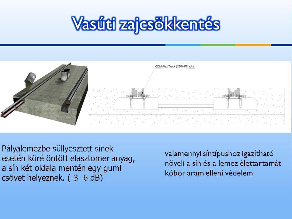Pályalemezbe süllyesztett sínek esetén köré öntött elasztomer anyag, a sín két oldala mentén egy gumi csövet helyeznek. (-3 -6 dB) valamennyi síntípus