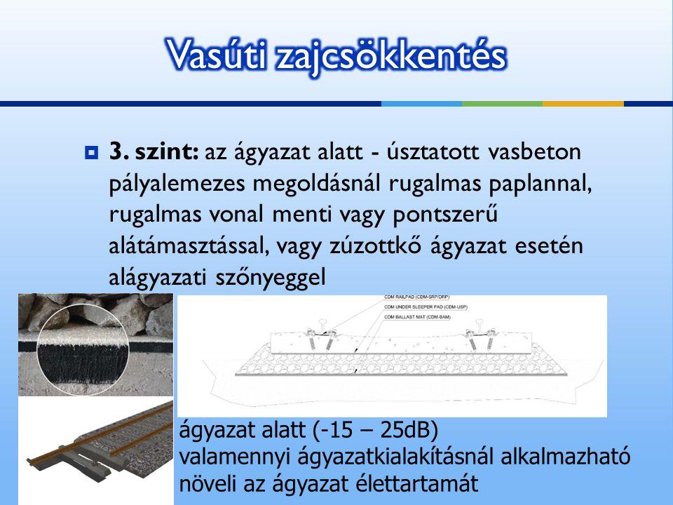  3. szint: az ágyazat alatt - úsztatott vasbeton pályalemezes megoldásnál rugalmas paplannal, rugalmas vonal menti vagy pontszerű alátámasztással, va