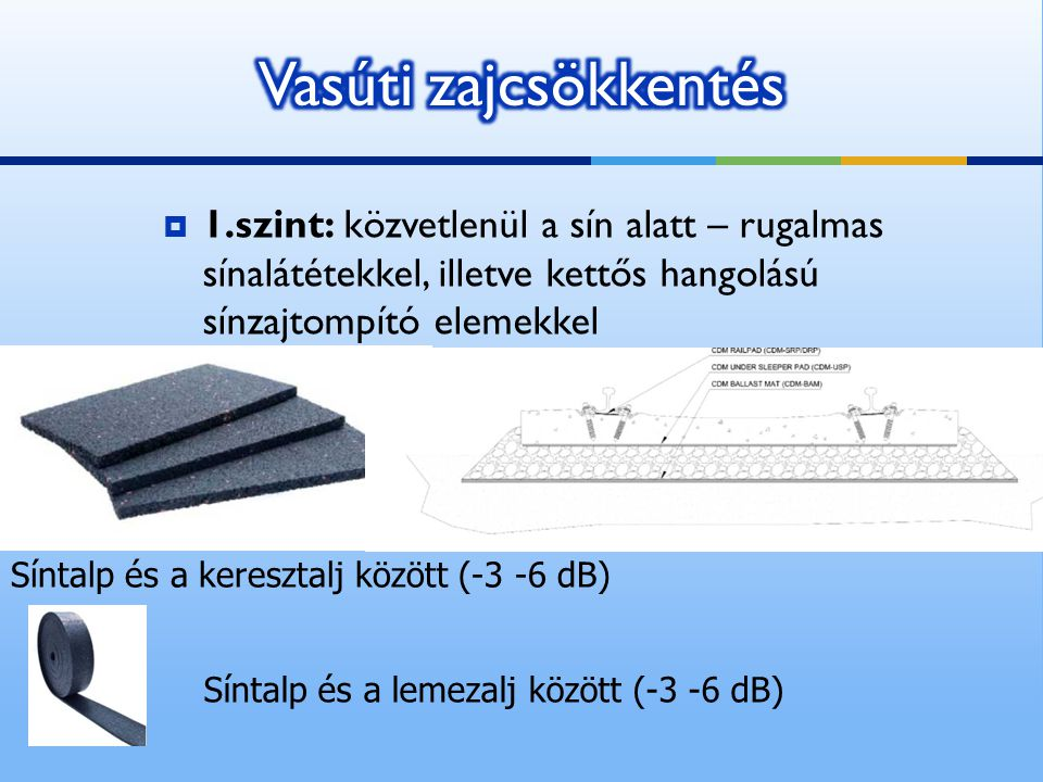  1.szint: közvetlenül a sín alatt – rugalmas sínalátétekkel, illetve kettős hangolású sínzajtompító elemekkel Síntalp és a keresztalj között (-3 -6 d