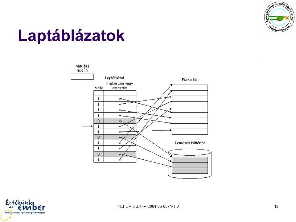 HEFOP 3.3.1–P-2004-06-0071/1.019 Laptáblázatok
