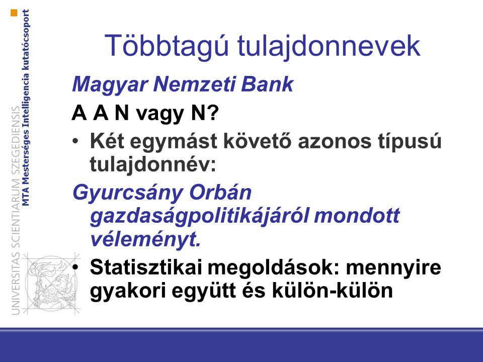 Többtagú tulajdonnevek Magyar Nemzeti Bank A A N vagy N.