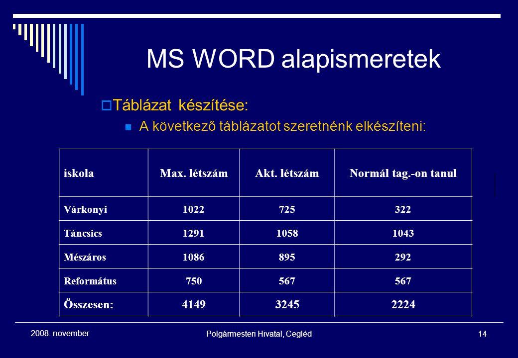 Polgármesteri Hivatal, Cegléd14 2008. november MS WORD alapismeretek  Táblázat készítése: A következő táblázatot szeretnénk elkészíteni: iskolaMax. l