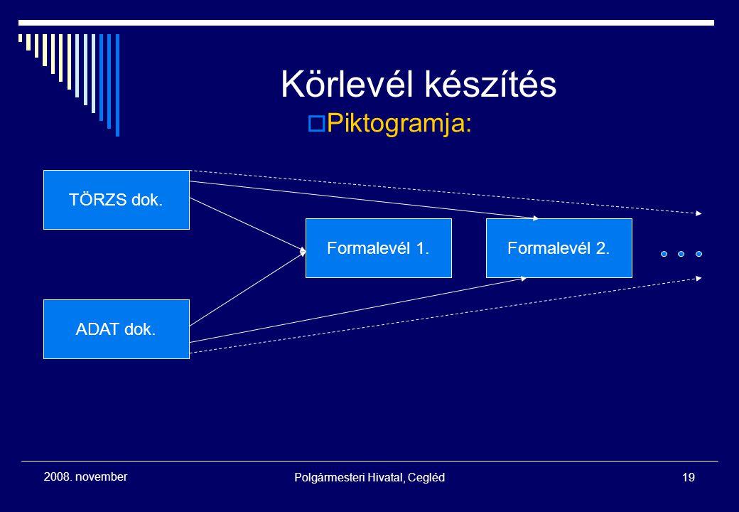 Polgármesteri Hivatal, Cegléd19 2008. november Körlevél készítés  Piktogramja: TÖRZS dok. ADAT dok. Formalevél 1.Formalevél 2.