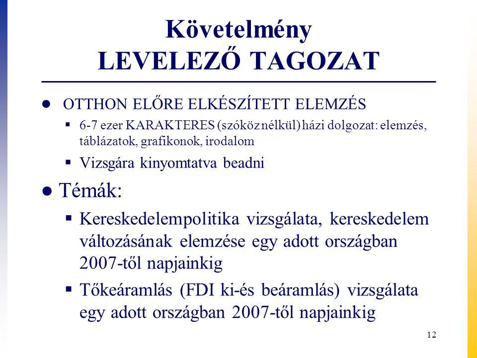 Követelmény LEVELEZŐ TAGOZAT ● OTTHON ELŐRE ELKÉSZÍTETT ELEMZÉS  6-7 ezer KARAKTERES (szóköz nélkül) házi dolgozat: elemzés, táblázatok, grafikonok, irodalom  Vizsgára kinyomtatva beadni ● Témák:  Kereskedelempolitika vizsgálata, kereskedelem változásának elemzése egy adott országban 2007-től napjainkig  Tőkeáramlás (FDI ki-és beáramlás) vizsgálata egy adott országban 2007-től napjainkig 12