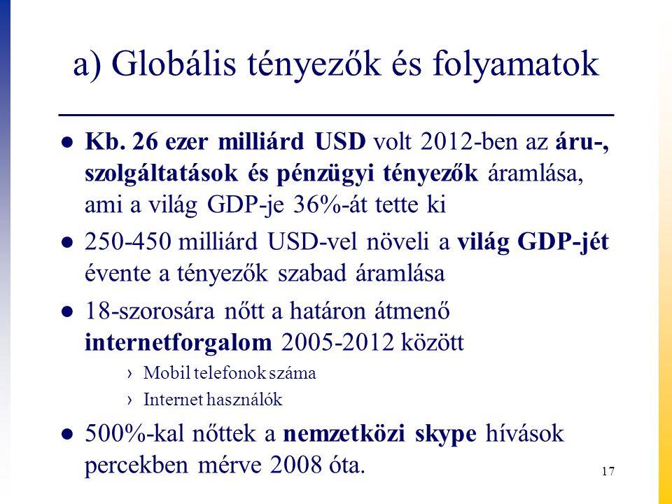 a) Globális tényezők és folyamatok ● Kb.