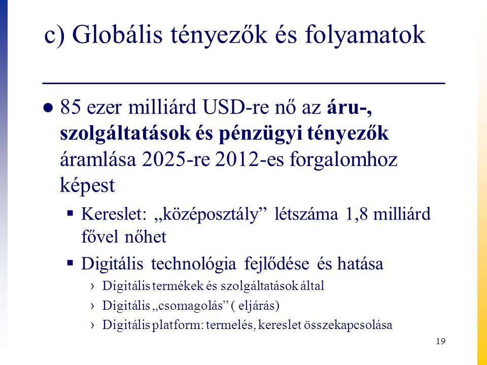 """● 85 ezer milliárd USD-re nő az áru-, szolgáltatások és pénzügyi tényezők áramlása 2025-re 2012-es forgalomhoz képest  Kereslet: """"középosztály létszáma 1,8 milliárd fővel nőhet  Digitális technológia fejlődése és hatása › Digitális termékek és szolgáltatások által › Digitális """"csomagolás ( eljárás) › Digitális platform: termelés, kereslet összekapcsolása 19 c) Globális tényezők és folyamatok"""