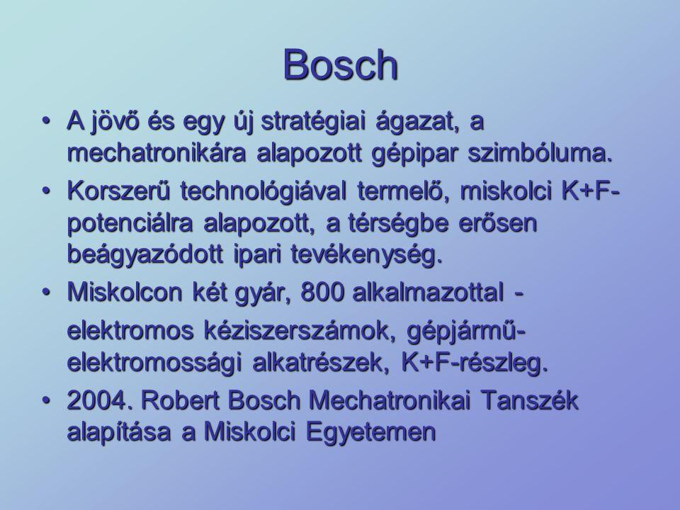 Bosch A jövő és egy új stratégiai ágazat, a mechatronikára alapozott gépipar szimbóluma.A jövő és egy új stratégiai ágazat, a mechatronikára alapozott