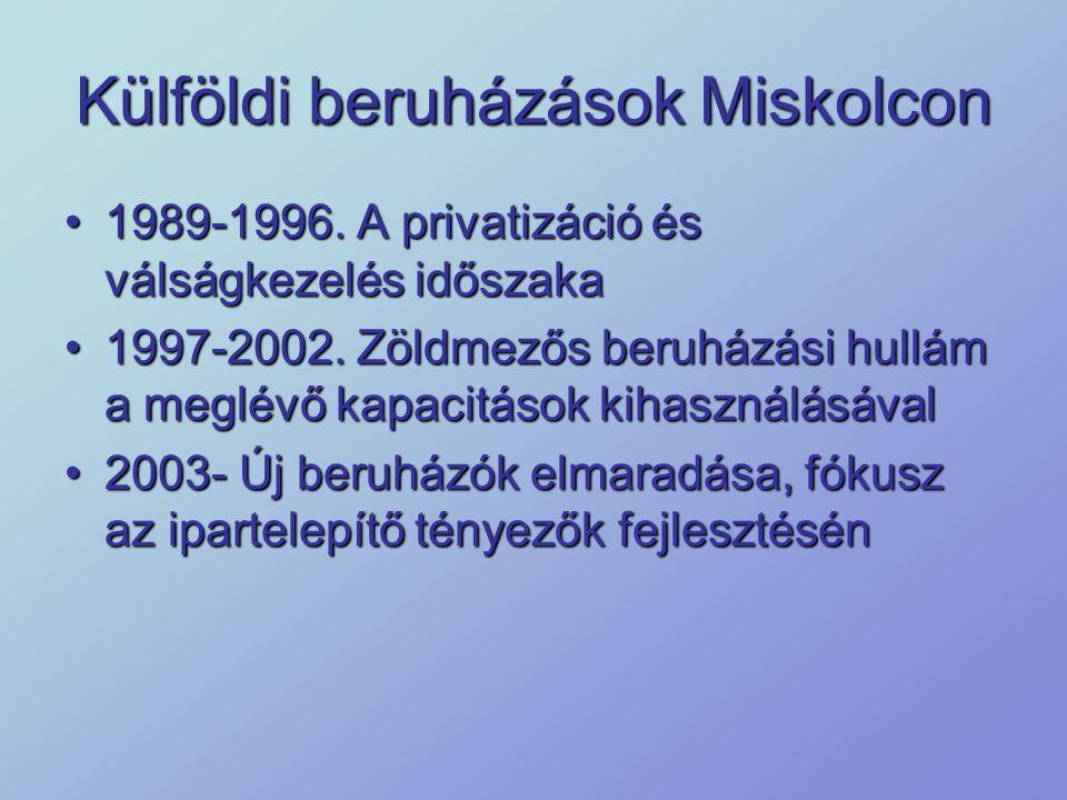 Külföldi beruházások Miskolcon 1989-1996. A privatizáció és válságkezelés időszaka1989-1996. A privatizáció és válságkezelés időszaka 1997-2002. Zöldm